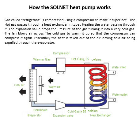 diagram of how heat pumps work
