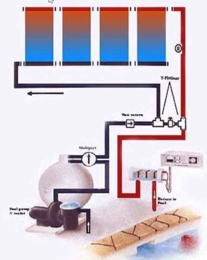 diagram of pool heating