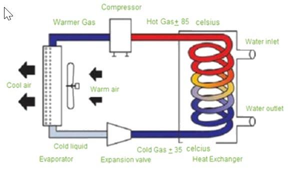 diagram of heat pump